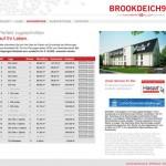 brookdeich96_03